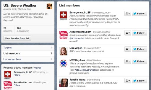 Twitter list featured image